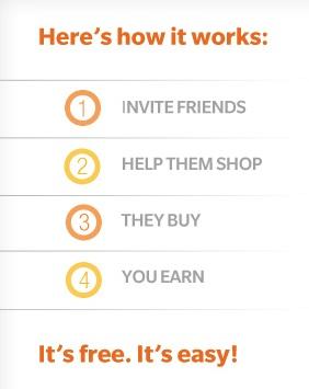 SYWR-Personal-Shopper